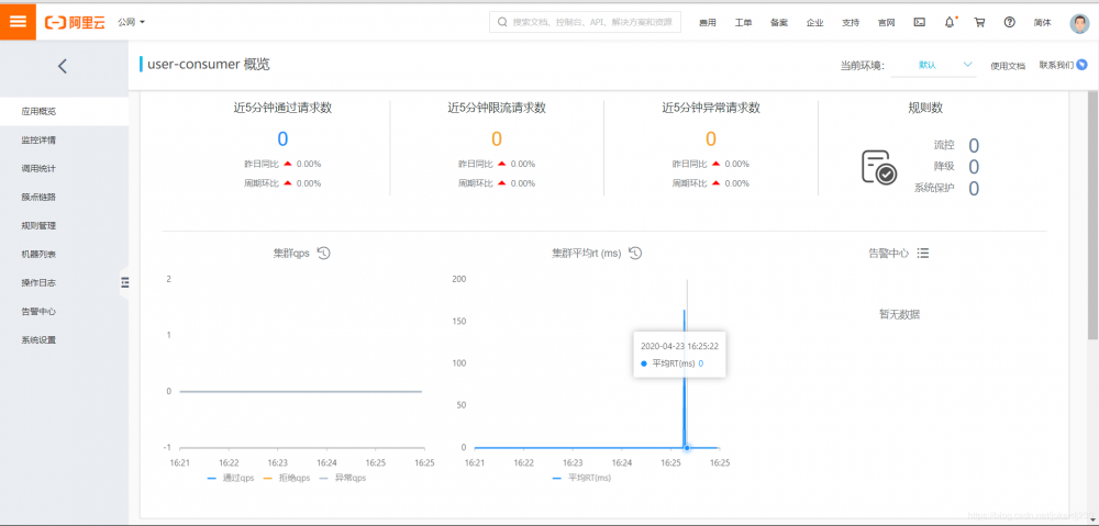 Spring-Clould-Alibaba-sentinel控制台