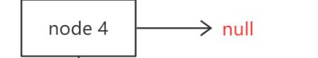 JDK8中HashMap和Hashtable的区别
