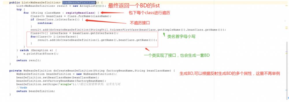 手写Spring Framework新实践