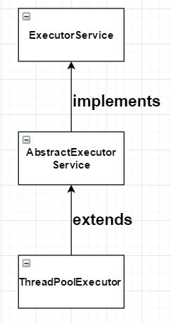 图文并茂理解 Java 多线程!