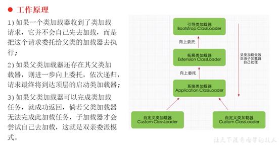 jvm入门及理解(二)——类加载器子系统