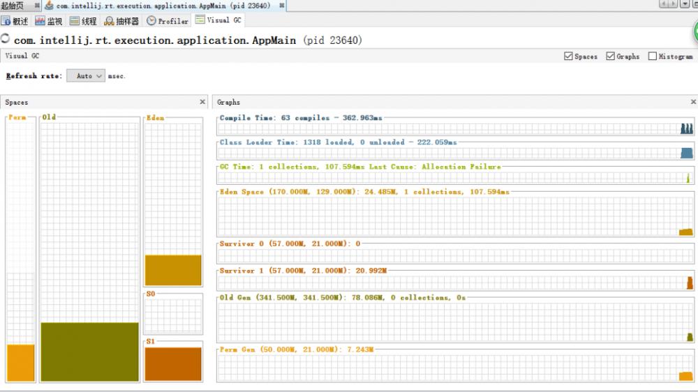 有了这款可视化工具,Java 应用性能调优 so easy