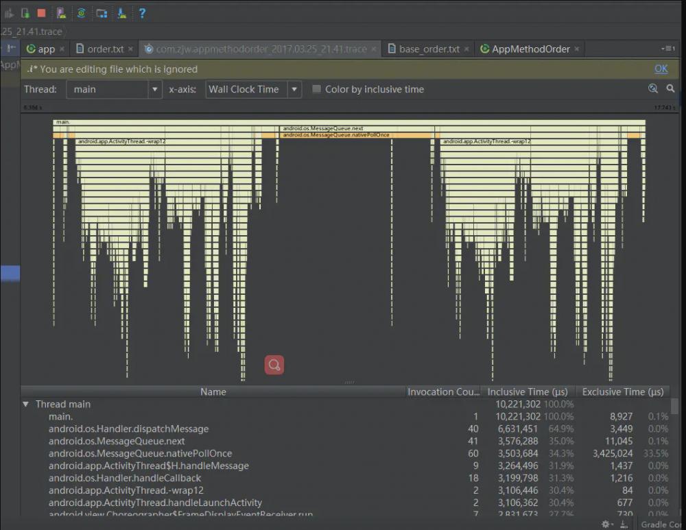 滴滴DoKit Android核心原理揭秘之函数耗时