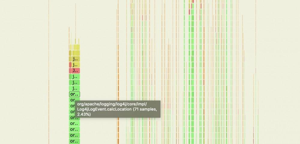 一次线上服务高 CPU 占用优化实践