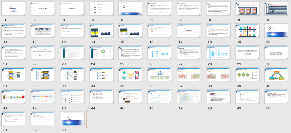 整理:92份面试题,累计3625页,肝的太累了