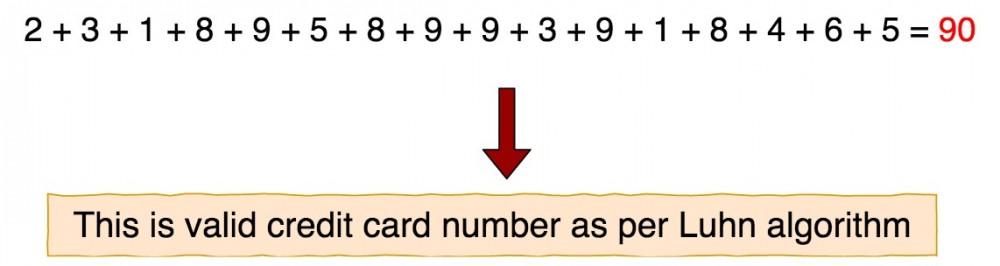 使用Java中的Luhn算法实现信用卡验证 - Java2Blog