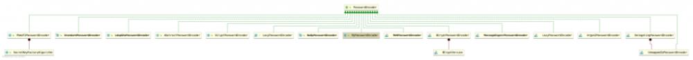 SpringBoot 两种密码加密