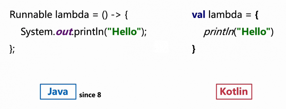 Java转Kotlin:Lambda表达式