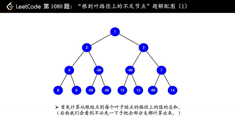 「力扣」第 1080 题:根到叶路径上的不足节点