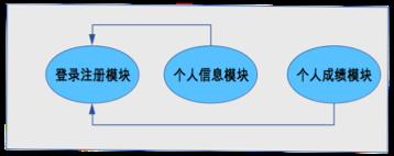 架构学习笔记-架构到底是什么?