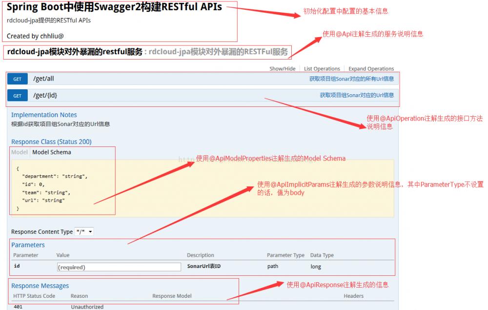 SpringCloud Zuul服务功能与使用方法解析