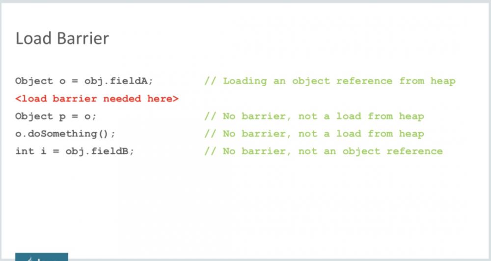 代表Java未来的ZGC深度剖析,牛逼!