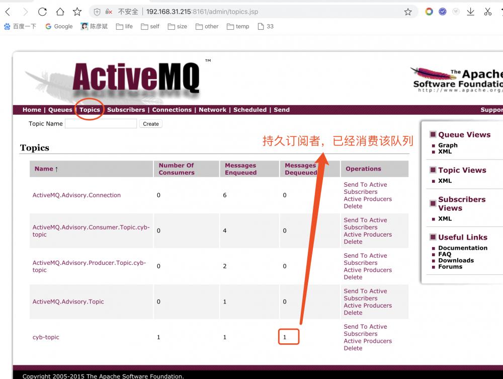 ActiveMQ 持久订阅者,执行结果与初衷相违背,验证离线订阅者无效,问题解决