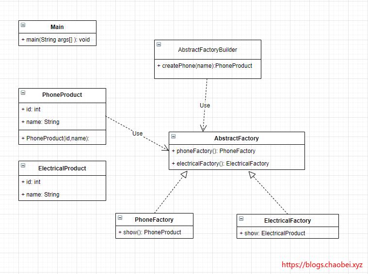 JAVA设计模式 4【创建型】理解建造者模式