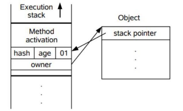 【gupao - 并发编程第二节】多线程的原理及挑战