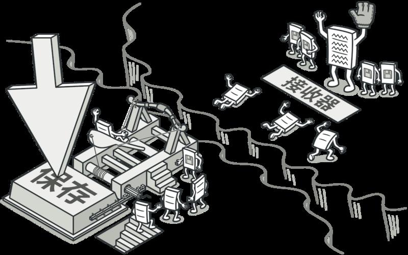 重学 Java 设计模式:实战命令模式「模拟高档餐厅八大菜系,小二点单厨师烹饪场景」