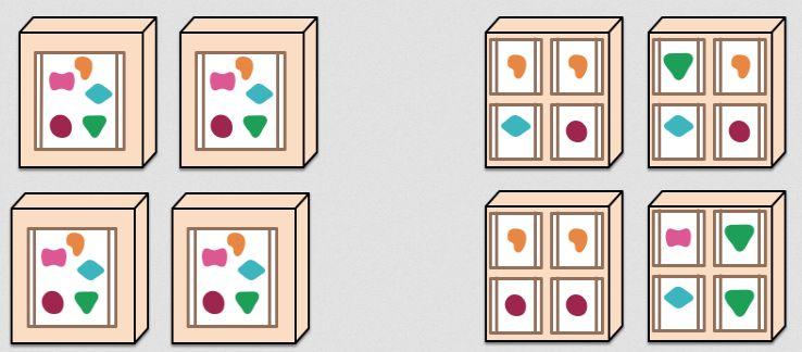 一个初创小公司,怎么做架构转型?