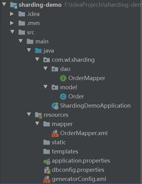 Sharding-JDBC之分库分表