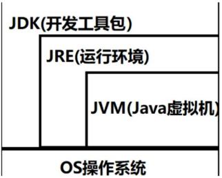 【001期】 | JavaSE面试题(一):面向对象