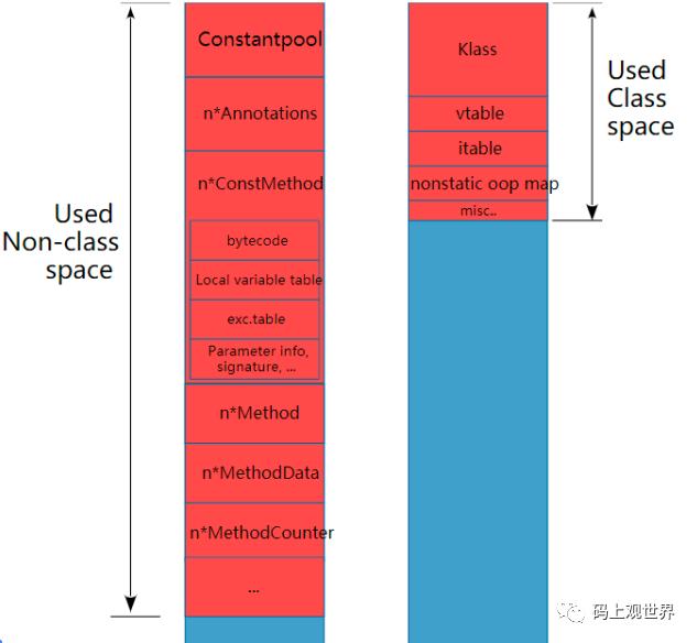 译|深入理解Metaspace