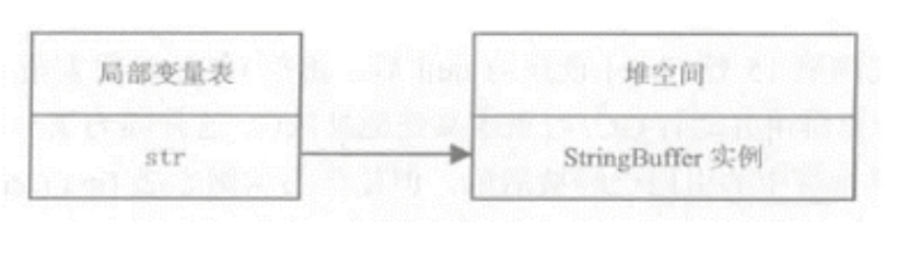 JVM_11 垃圾回收2-垃圾回收相关概念