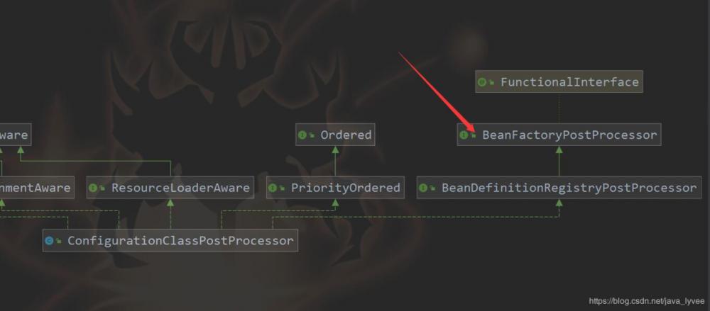 小白鼠带你啃Spring源码之BeanDifinition(加几行代码,可以产出让队友几天也找不出的Bug)