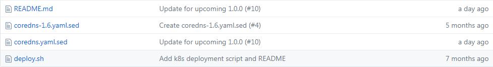 k8s实践(11) --服务发现CoreDNS详解