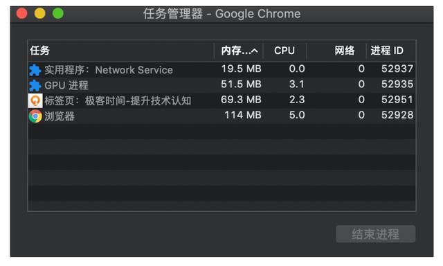 Chrome架构:仅仅打开了1个页面,为什么有4个进程?