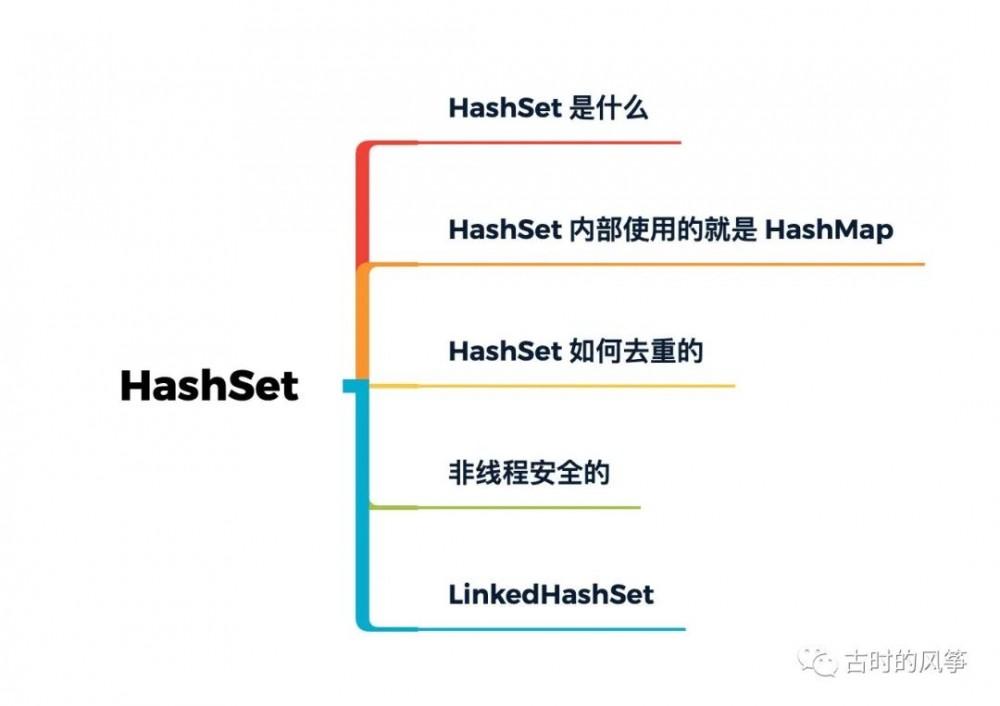 HashSet:实不相瞒,我就是个套壳 HashMap