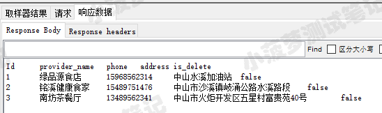 Jmeter系列(30)- 详解 JDBC Request