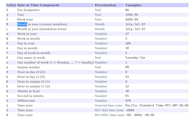 Java工具类——日期相关的类