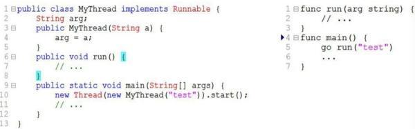 Java开发人员为什么要选择Go?