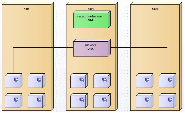 架构师之路 -- 虚拟化技术与容器Docker