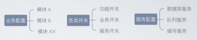 介绍SpringCloud 微服务架构