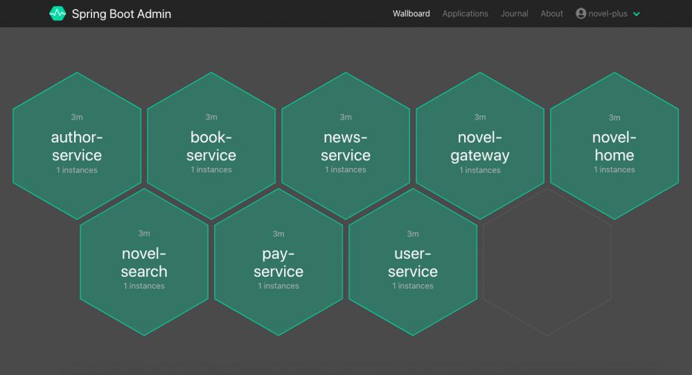 Novel-Cloud 1.1.0 发布,微服务技术栈学习型项目