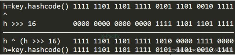 用最简单的大白话聊一聊面试必问的HashMap原理和部分源码解析