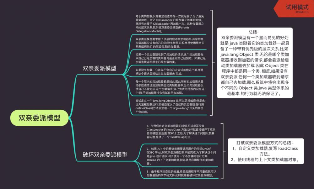 双亲委派模型详解以及脑图