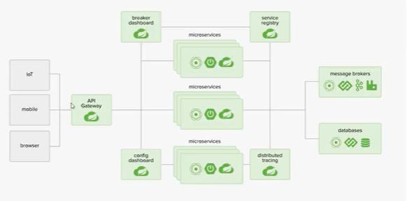 Springcloud学习之路六(Zuul网关路由功能、过滤功能、路由的基本配置、路由的访问映射规则)