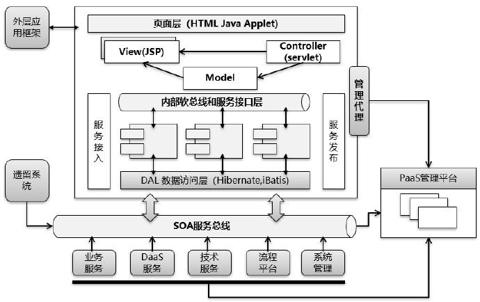 软件架构师应走出技术狂热误区,锻炼核心全局思维能力(200629)