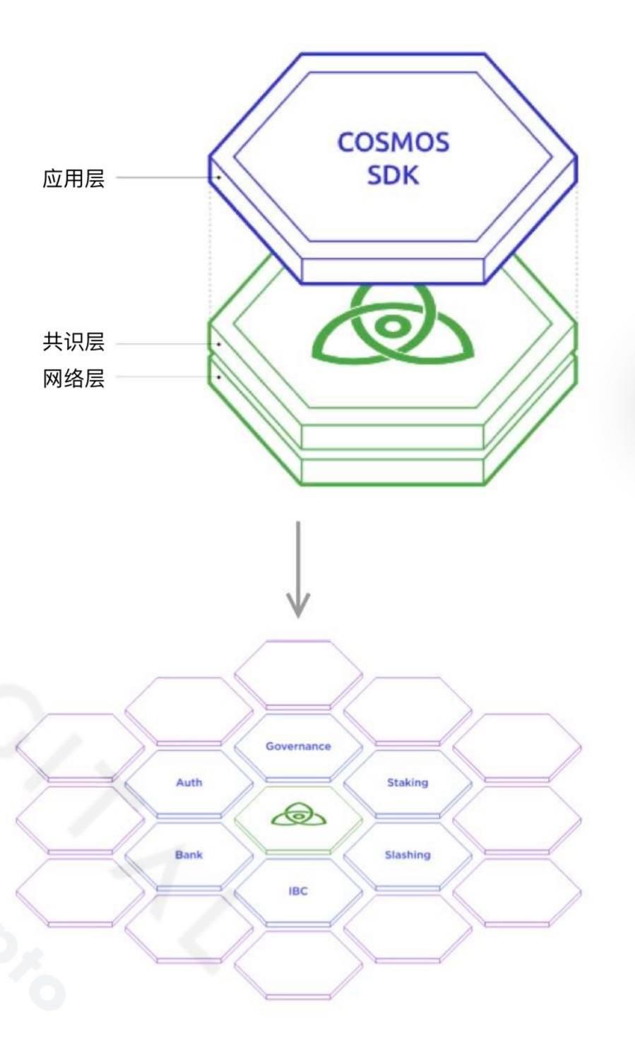 Delphi Digital:全面解读 THORChain 架构设计、交易机制与跨链等