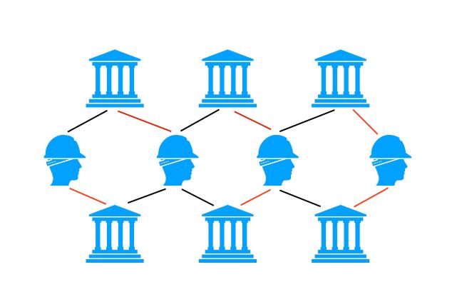 服务设计思考:平台化