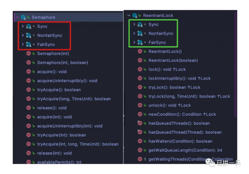 精美图文讲解Java AQS 共享式获取同步状态以及Semaphore的应用