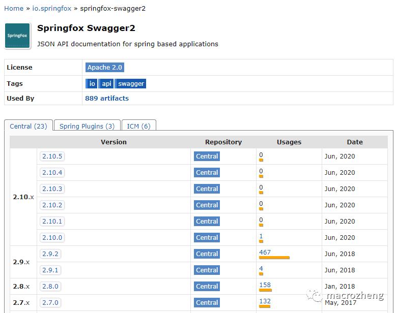 给Swagger升级了新版本,没想到居然有这么多坑!