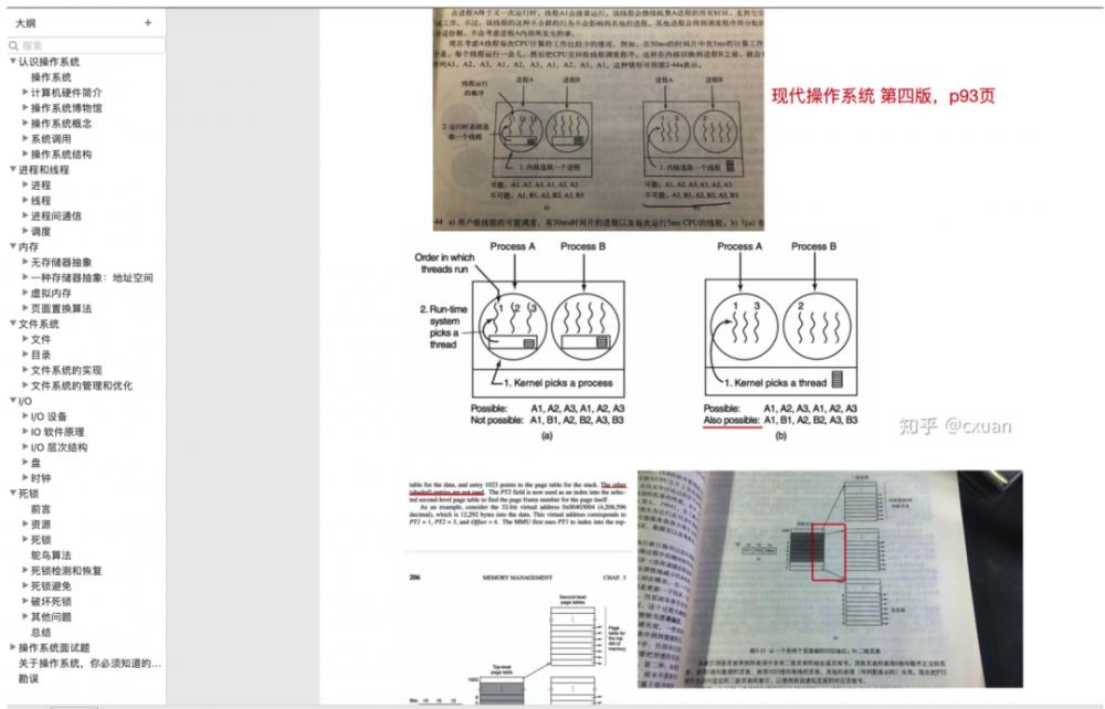 我的一位朋友,一年肝了四本 PDF。
