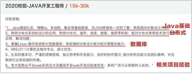 小白也有大厂梦,如何从零开始掌握高薪Java工程师必备技能?