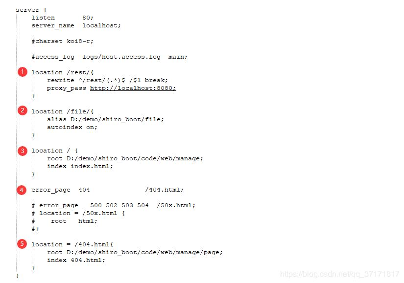 SpringBoot+Shiro+JPA+LayUI的后台管理系统
