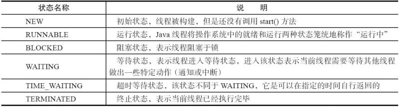 JavaGuide易错点总结