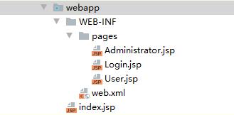 SpringMVC如何从默认的index.jsp页面跳转到其他页面