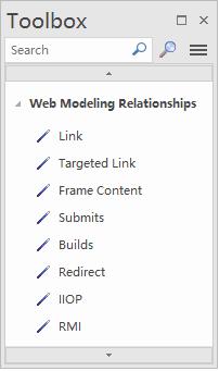 基于EA进行web应用建模