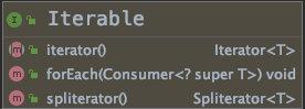 Java集合类初探